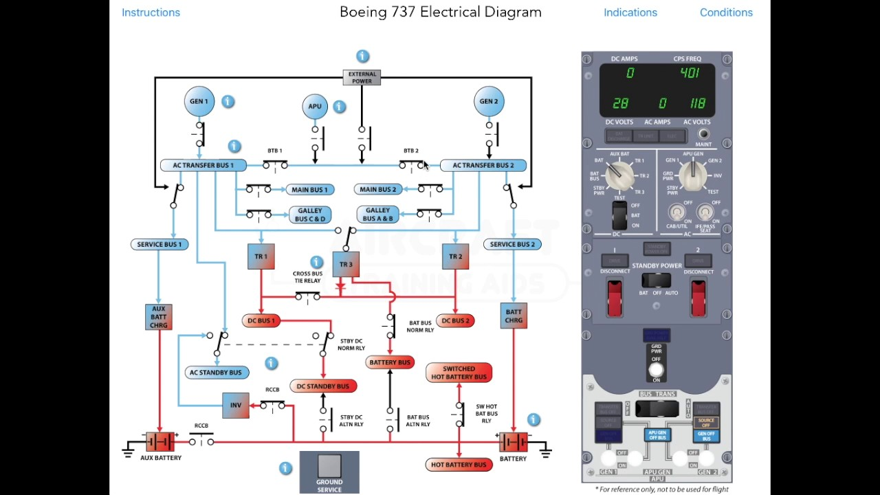 boeing 737 electrical system interactive diagram  [ 1280 x 720 Pixel ]
