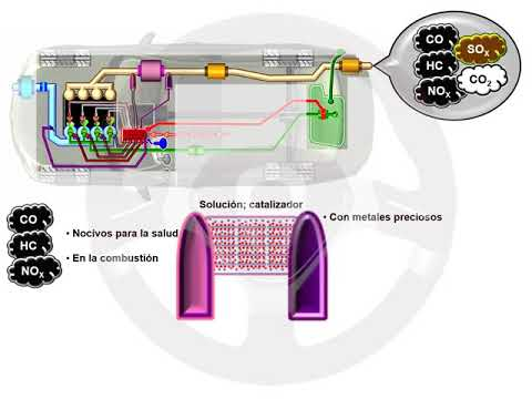 ASÍ FUNCIONA EL AUTOMÓVIL (I) - 1.12 Alimentación y encendido del motor de gasolina (22/22)