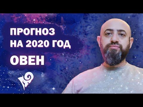 Гороскоп ОВЕН 2020 год / Ведическая Астрология