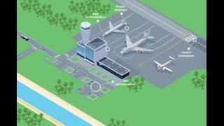 Provincie Flevoland - Animatie ontwikkeling Amsterdam-Lelystad Airport