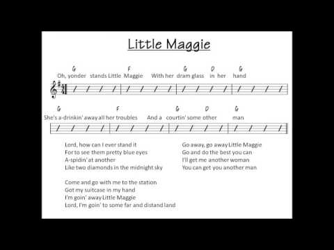 Little Maggie  - bluegrass backing track