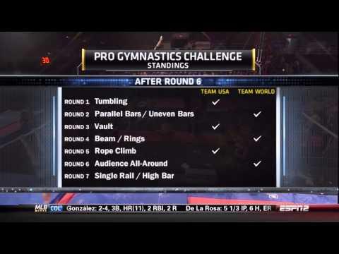 2013.Pro.Gymnastics.Challenge.Part.3.720p.x264.NastiaFan101