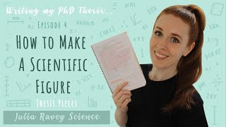 How To Make Scientific Figures (And Keep On Top of Them!) | PhD Thesis Writing (Episode #4)