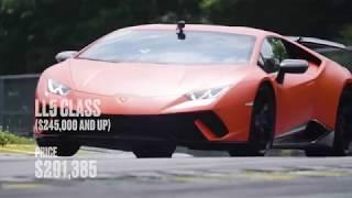 Lamborghini Huracan Performante at Lightning Lap 2018