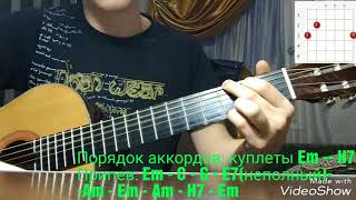 Катюша. Разбор на гитаре