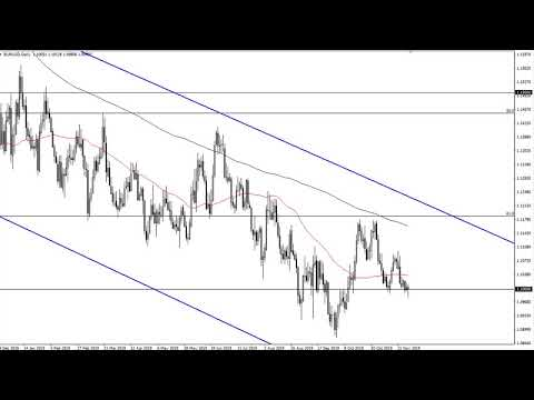 EUR/USD Technical Analysis For December 02, 2019 By FXEmpire