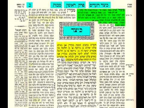 תלמוד בבלי - גמרא - בצורה שלא הכרתם שיעור 1 Talmud Learning Tora4all