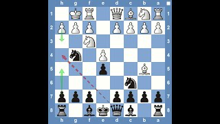 Top 6 Chess Traps