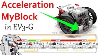 How to Program a Motor Acceleration MyBlock in EV3-G