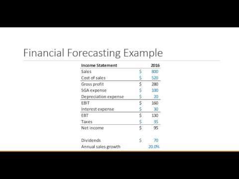 Financial Management: Financial Forecasting