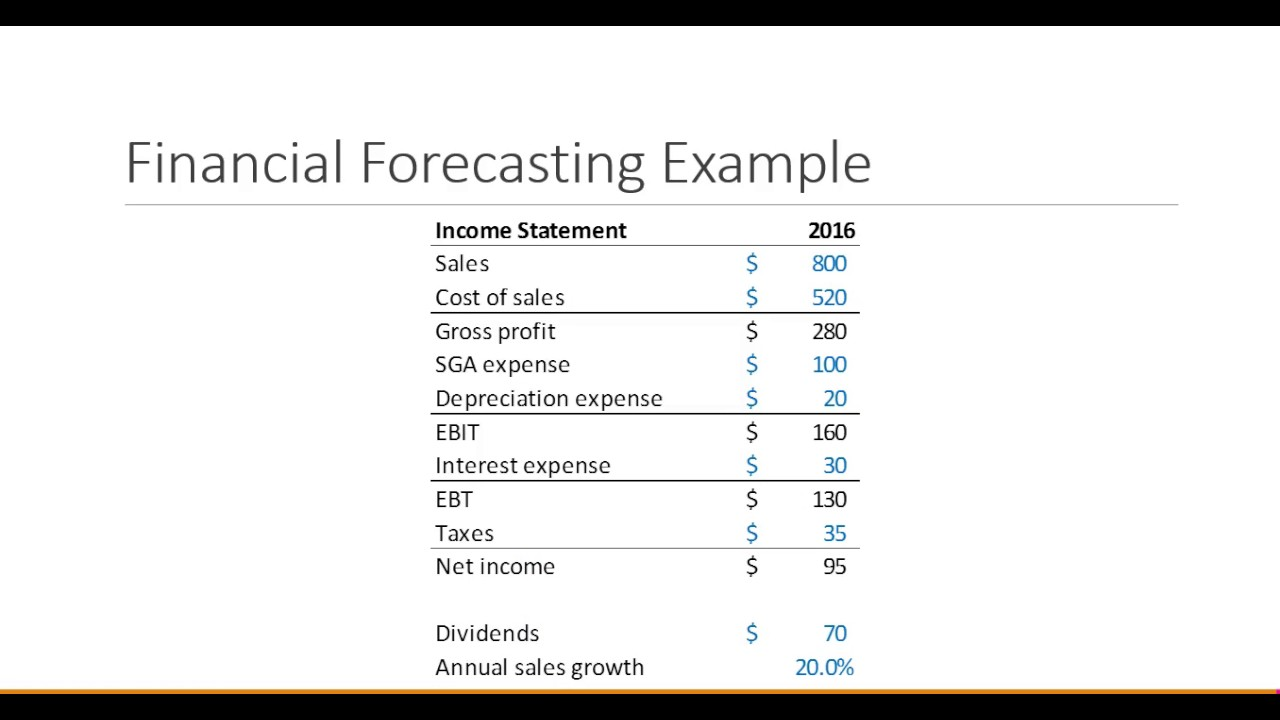 financial forecasting Professional financial forecast consulting and financial projections for startups have cayenne consulting build your financial models established in 2001.