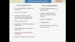 video of common male sex problems : erectile dysfunction, premature ejaculation