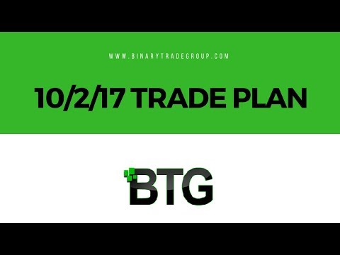 NADEX 10/2/17 Trade Plan for /ES and /NQ #Futures