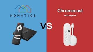 [오자뷰] 크롬캐스트 with  구글 TV vs 호매틱…