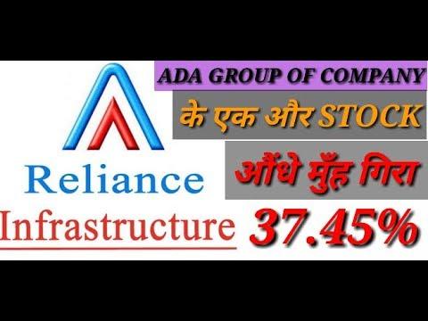 Reliance Infrastructure औंधे मुँह गिरा 37.45% की गिरावट |share market news|
