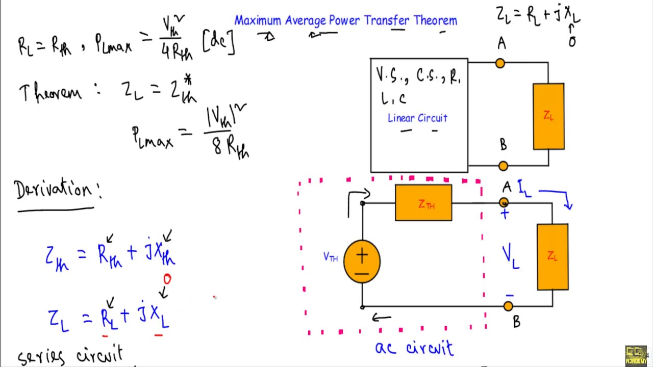 Maximum Power Transfer Ac Circuit Example Excellent Electrical Real Life Of A Parallel Average Theorem And It S Derivation Youtube Circuits Examples Series