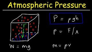 Atmospheric Pressure Problems - Physics & Fluid Statics