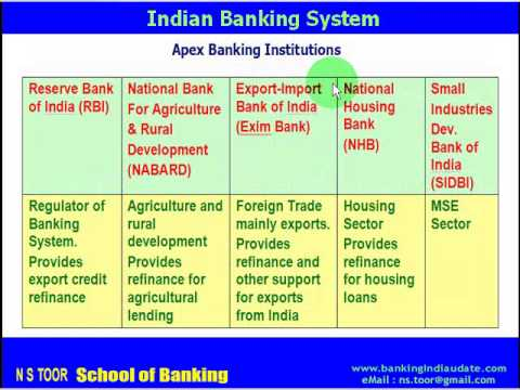 Indian banking sector information