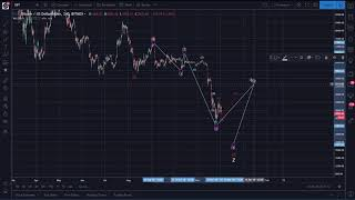 Bitcoin (BTC) Analysis at Bitcoin.Live: https://bitcoin.live?aid=110