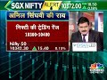 Anil Singhvi's View ON Nifty /Bank Nifty 23/11/2017 [TOP RATED]
