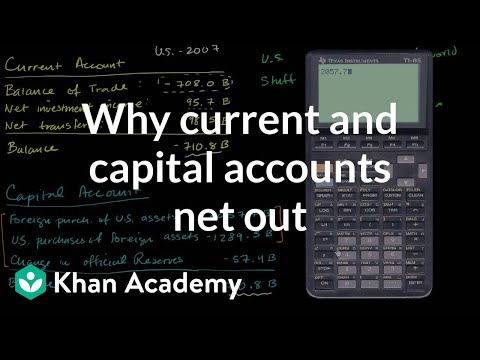 Why Current and Capital Accounts Net Out