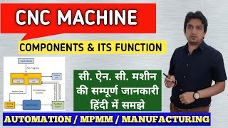 Lect-2,MPMM(CNC Machine,Components,Classification)Unit-Manufacturing Automation-Modern Manufacturing