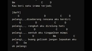 [4.25 MB] Pelangi BOOMERANG