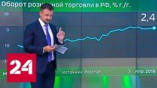 Экономика. Курс дня, 22 мая 2018 года - Россия 24
