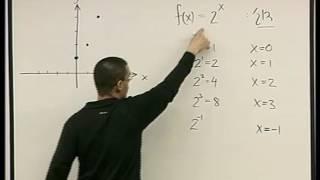 פונקציות מעריכיות ולוגריתמיות 3 פונקציות מעריכיות