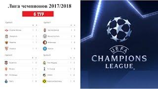 Футбол Лига Чемпионов 2017/2018. Результаты 6 тура в группах E. F. G. H. Таблица
