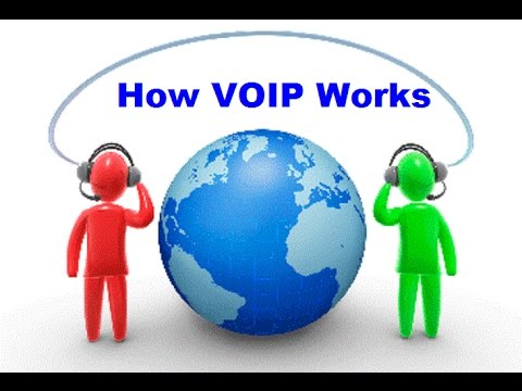 How VOIP Works | Voice Over Internet Protocol