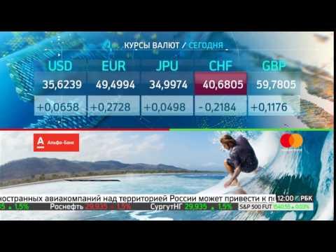Alfa Bank курсы валют