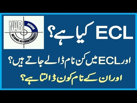 What Is Exit Control List Exit Control List | ECL Kisay Kehtay Hain In Urdu