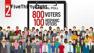 'Joe Biden (should) be a little bit concerned' about Hispanic voters: Nate Silver