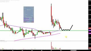 Remark Media Inc - MARK Stock Chart Technical Analysis for 09-27-17...