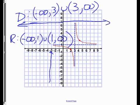 1 2 domain and range worksheet day - YouTube