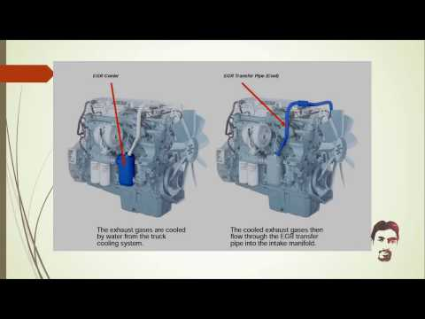 Exhaust Gas Recirculation (EGR) automobile