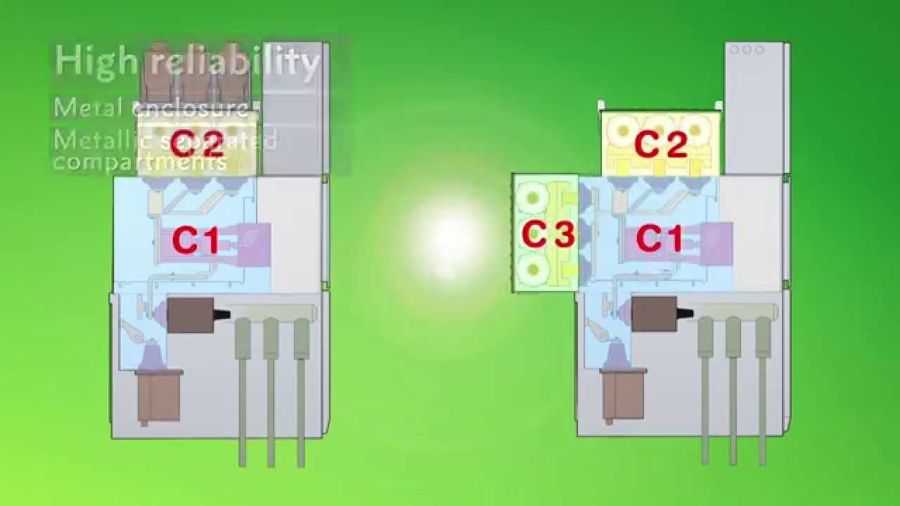 GHA by Schneider Electric Your Cost-Effective Medium Voltage Switchboard  Solution