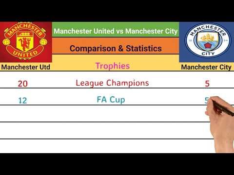Bangladesh Premier League Fixture Pdf
