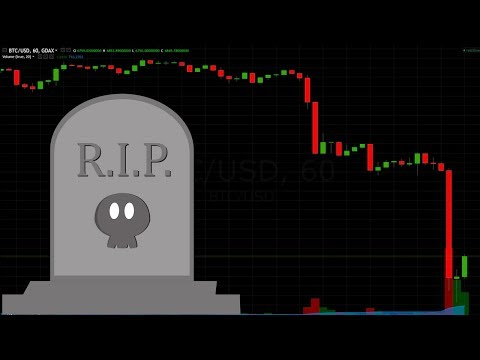 Market Drops Off a Cliff – Crypto Sad Hour