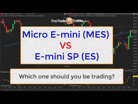Micro E-mini VS E-mini SP – Which One Should You Be Trading?