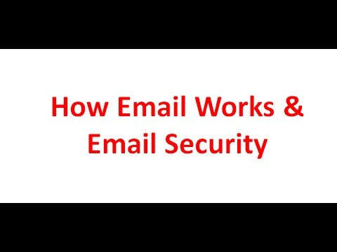 How Email Works & Email Security | Cyber Security