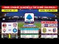 Hasil Liga Italia Tadi Malam ~ AC MILAN VS CAGLIARI Liga Italia Serie A 2021
