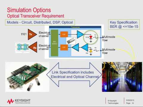 Extraction, Verification, and Usage of a Short Haul Opto VCSEL Model