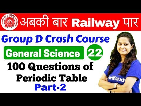 1200 Pm Group D Crash Course Gs By Shipra Maam Day22 100