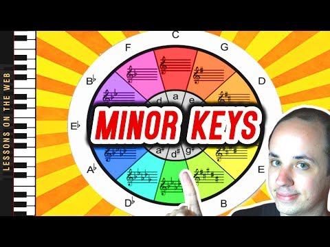 How to Master Minor Key Signatures in One Easy Lesson