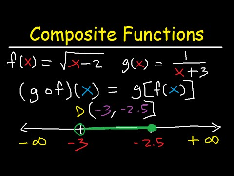 Composite Functions Domain Fractions & Square Roots / Radica