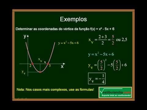 Matemática - Aula 5 - Função do Segundo...