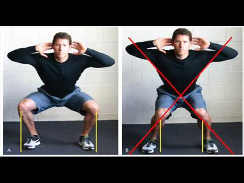 The Position of The Feet in The Squat