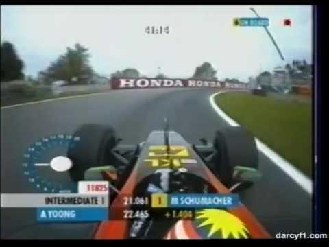 ALEX YOONG WORST F1 DRIVERS WINDOWS 7 (2019)